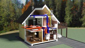 Отопление частного дома. Воздушное и электрическое отопление